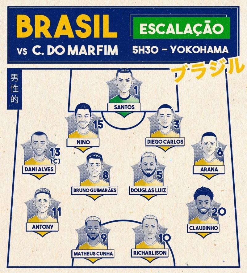 奥运男足-巴西vs科特迪瓦首发:阿尔维斯出战,凯西、拜利在列